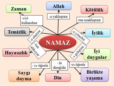 namaz (481×361)